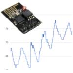 ESP8266 Graph