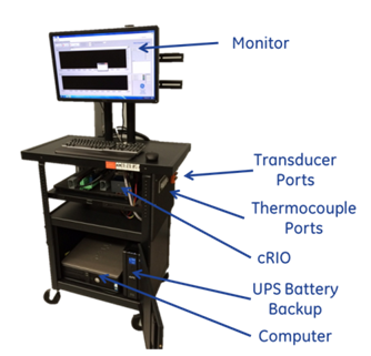 DAQ Cart Labeled Photo