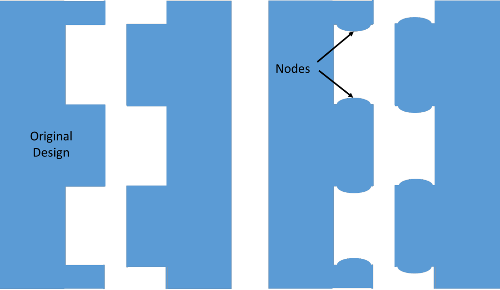 Node Diagram